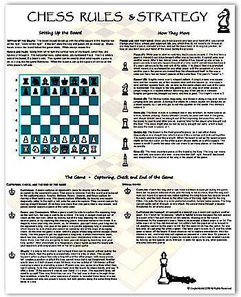 Chess Rules and Strategy