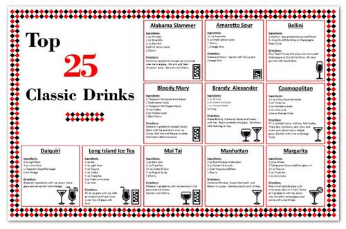 Laminated Bar Cocktail Recipe Drink Chart Zieglerworld Com