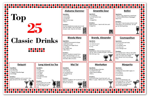Drink Chart
